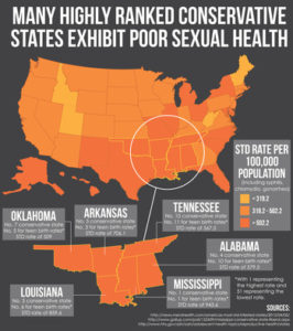 poor states bad sexual health